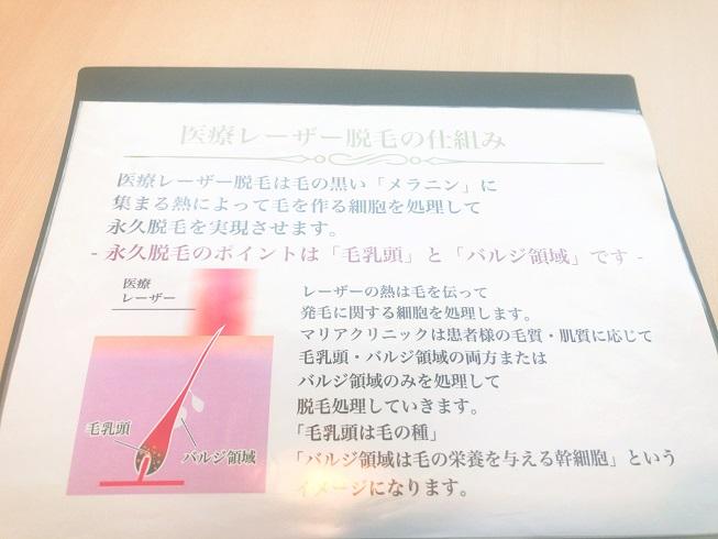新宿マリアクリニック脱毛カウンセリング